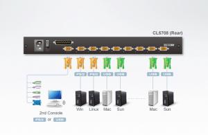 CL 5708-catalogo-integra-network