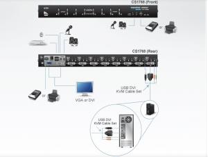 CS 1768 catalogo-integra-network