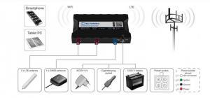 rut 850 catalogo-integra-network