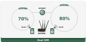 rut 950 catalogo-integra-network.